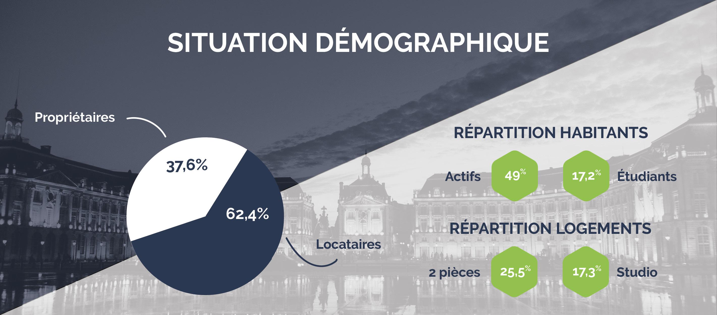 BORDEAUX_SITUATION DEMOGRAPHIQUE-1
