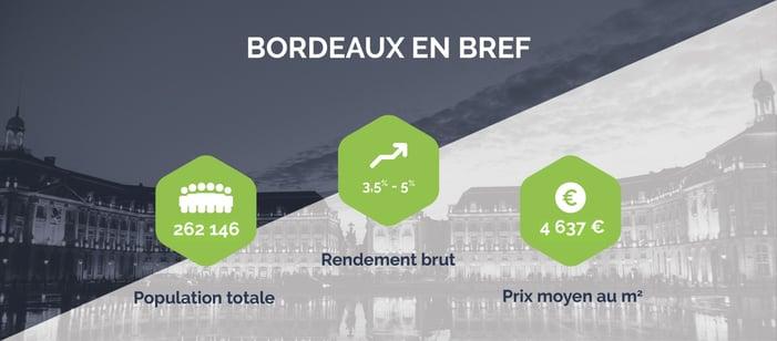 Bordeaux immobilier