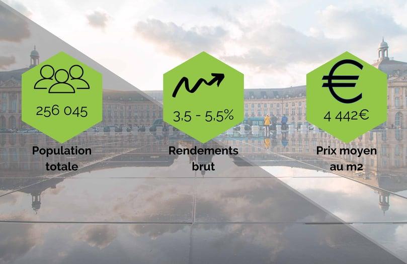 Bordeaux infos