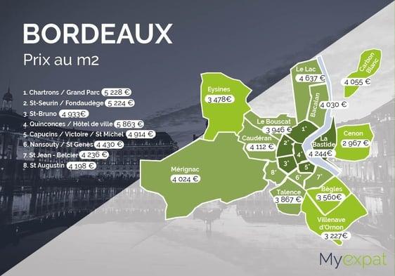 Bordeaux prix par quartier