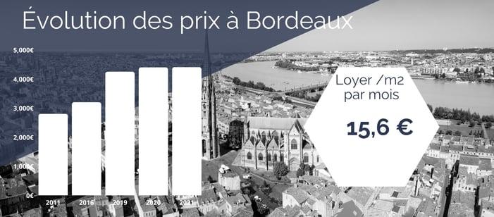 Evolution du prix Bordeaux