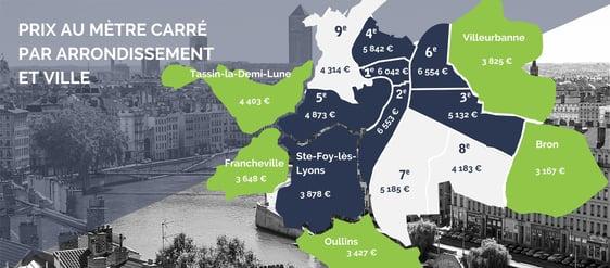 Lyon prix par arrondissement banlieue