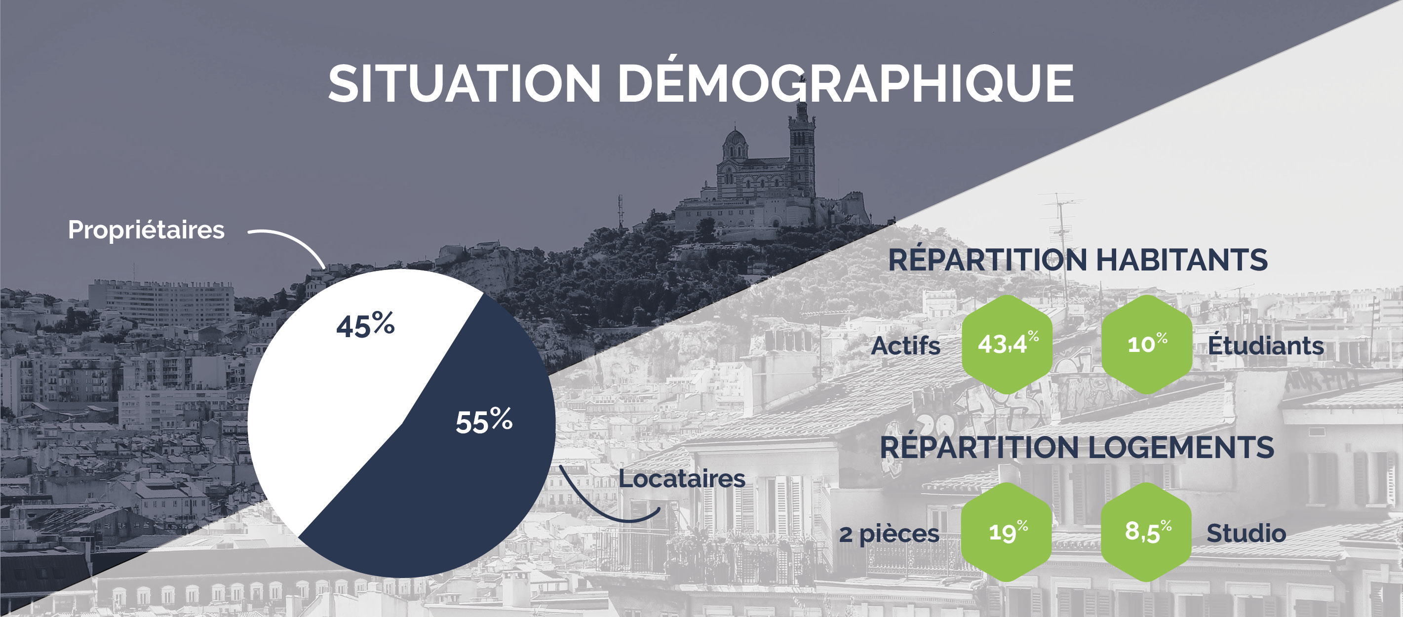 MARSEILLE_SITUATION DEMOGRAPHIQUE-1