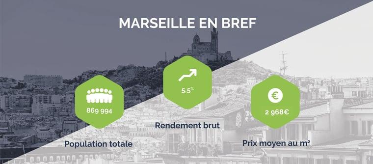 Marseille bref (1)
