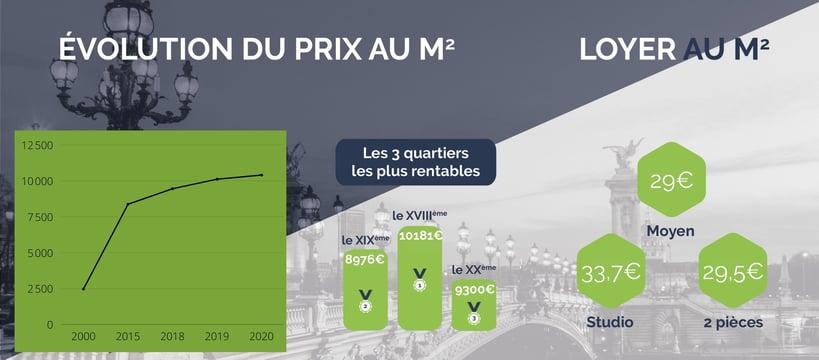 PARIS Evol Prix M2