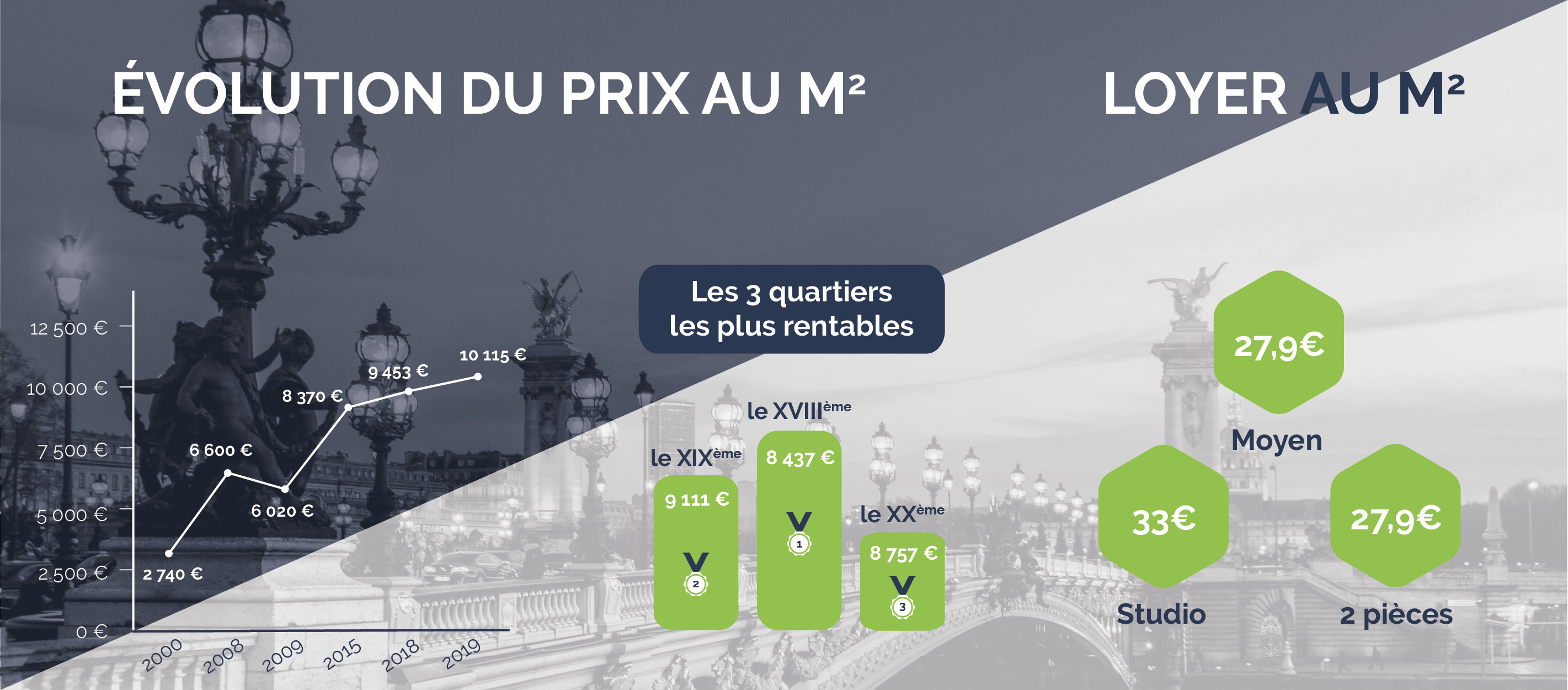 PARIS_PRIX METRE CARRE-1