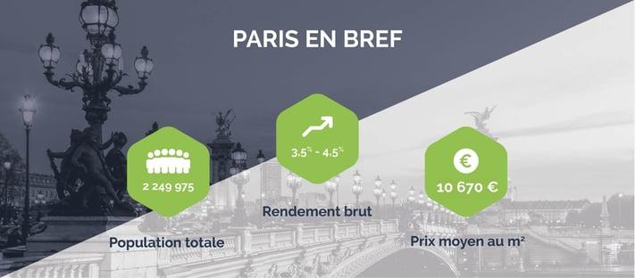 Paris immobilier en bref