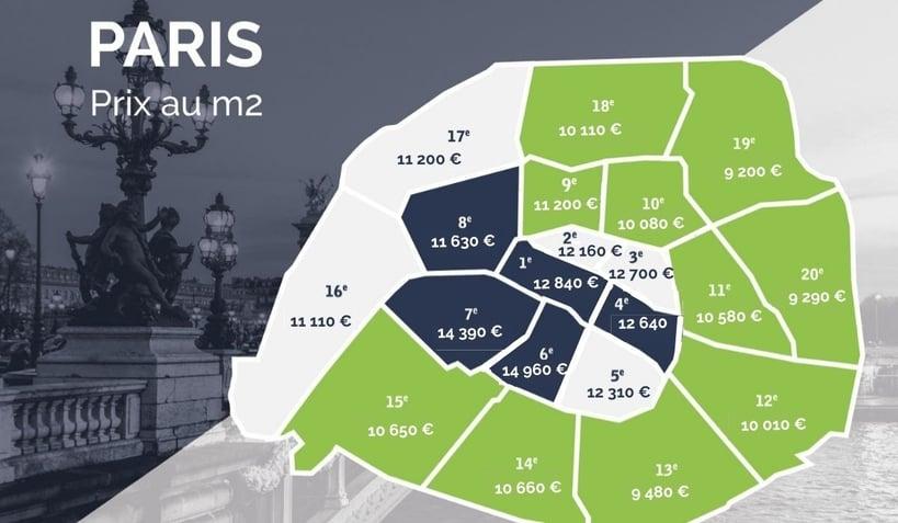 Paris prix m2 arrondissement