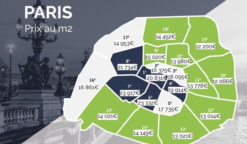 Paris prix m2 arrondissements