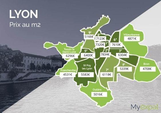 Prix m2 Lyon  2021