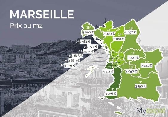 marseille arrondissements (1)